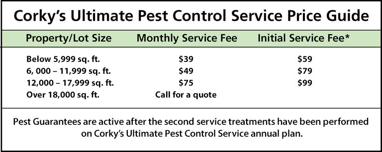 Corky's Ultimate Pest Control Service Price Guide